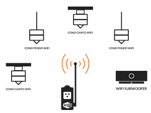NewTec WiFi Technologie